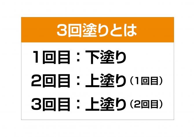 3回ぬり1
